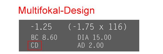 mf-design